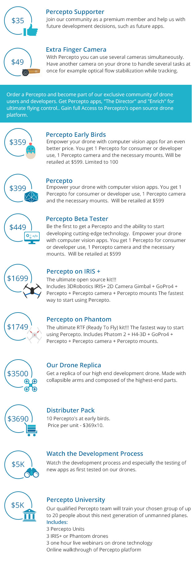 出典:https://www.indiegogo.com/projects/percepto-computer-vision-apps-for-drones
